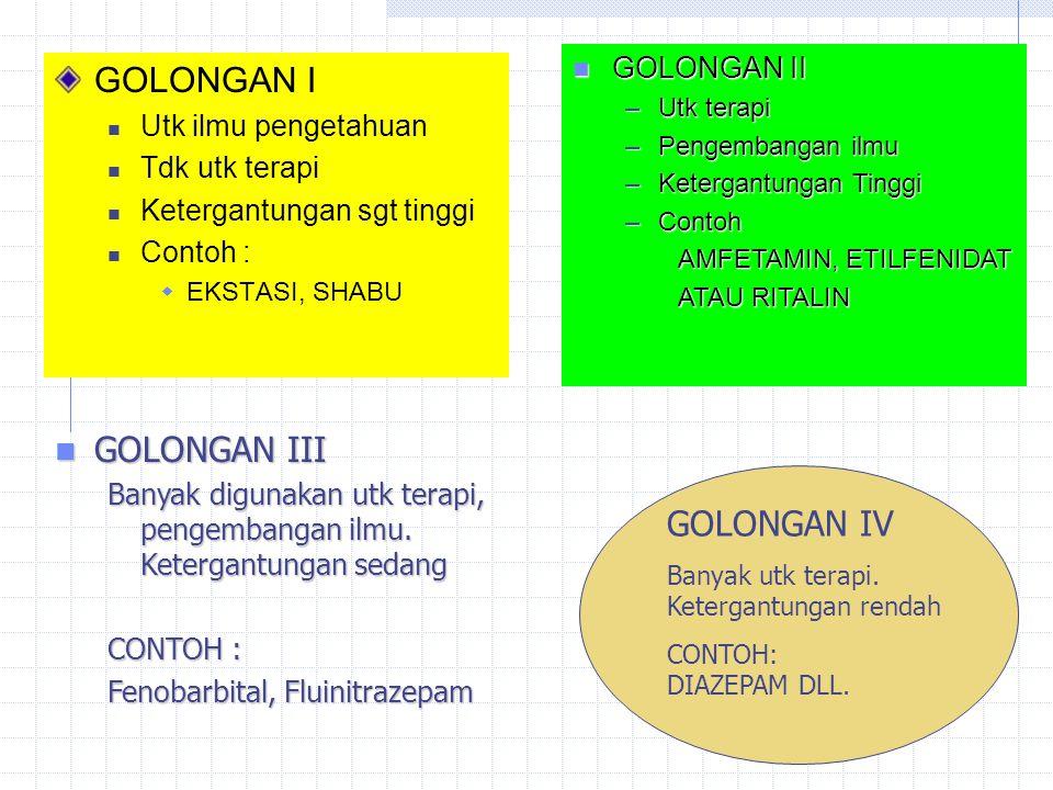 GOLONGAN I GOLONGAN III GOLONGAN IV GOLONGAN II Utk ilmu pengetahuan