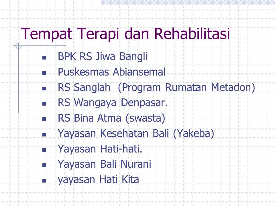 Tempat Terapi dan Rehabilitasi
