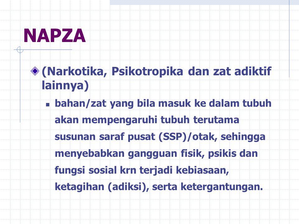 NAPZA (Narkotika, Psikotropika dan zat adiktif lainnya)