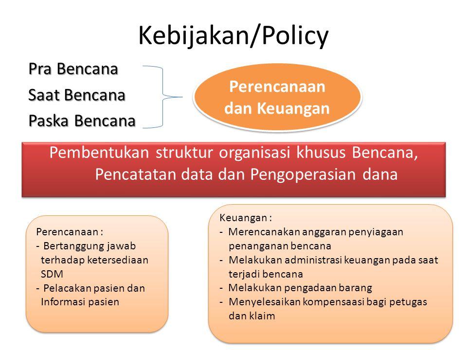 Perencanaan dan Keuangan