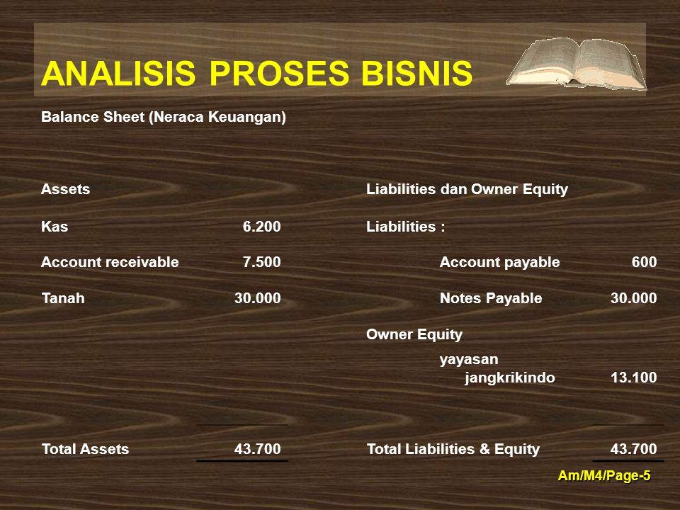 Balance Sheet (Neraca Keuangan)