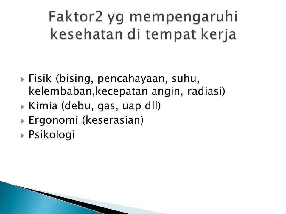 Faktor2 yg mempengaruhi kesehatan di tempat kerja