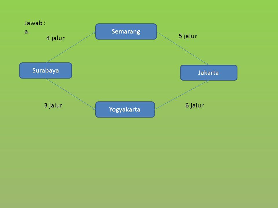 Jawab : a. Surabaya Jakarta Yogyakarta Semarang 5 jalur 4 jalur 3 jalur 6 jalur