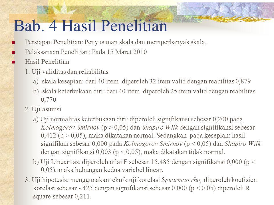Bab. 4 Hasil Penelitian Persiapan Penelitian: Penyusunan skala dan memperbanyak skala. Pelaksanaan Penelitian: Pada 15 Maret 2010.