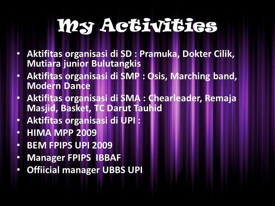 My Activities Aktifitas organisasi di SD : Pramuka, Dokter Cilik, Mutiara junior Bulutangkis.