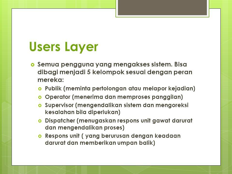 Users Layer Semua pengguna yang mengakses sistem. Bisa dibagi menjadi 5 kelompok sesuai dengan peran mereka: