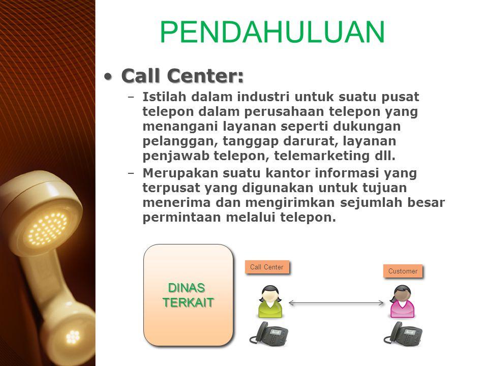 PENDAHULUAN Call Center: