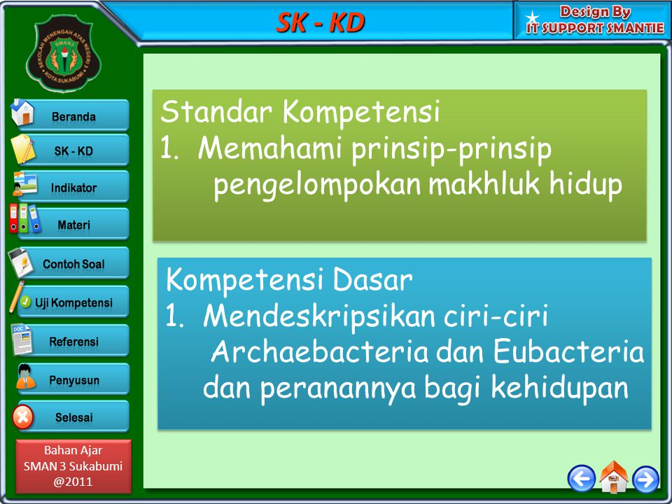 SK - KD Standar Kompetensi. Memahami prinsip-prinsip. pengelompokan makhluk hidup. Kompetensi Dasar.