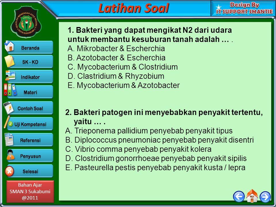 Latihan Soal 1. Bakteri yang dapat mengikat N2 dari udara untuk membantu kesuburan tanah adalah … .