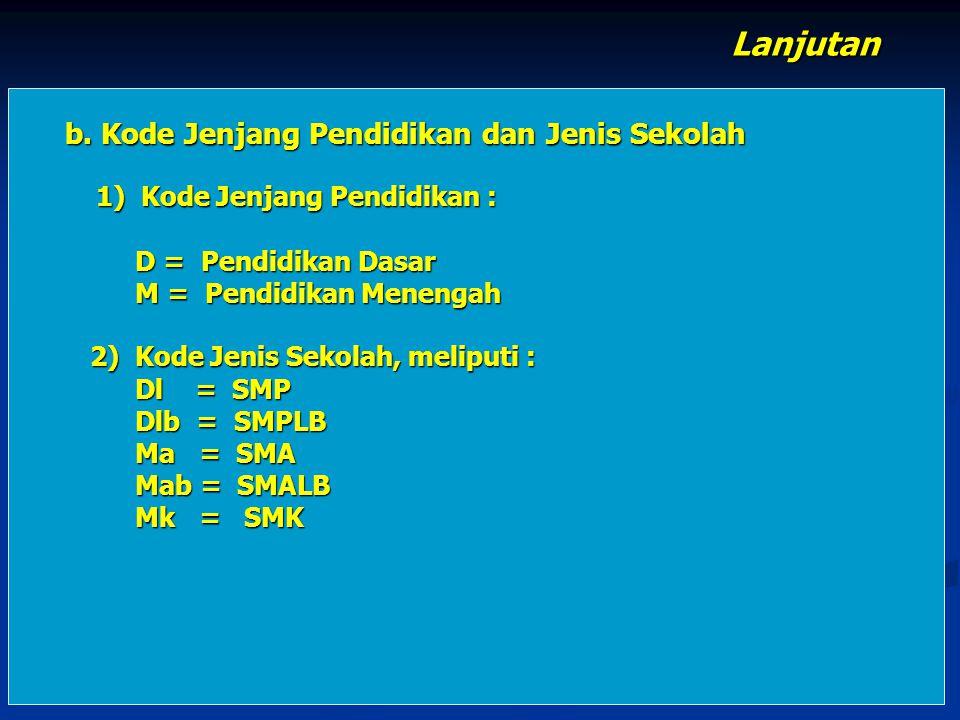 Lanjutan b. Kode Jenjang Pendidikan dan Jenis Sekolah