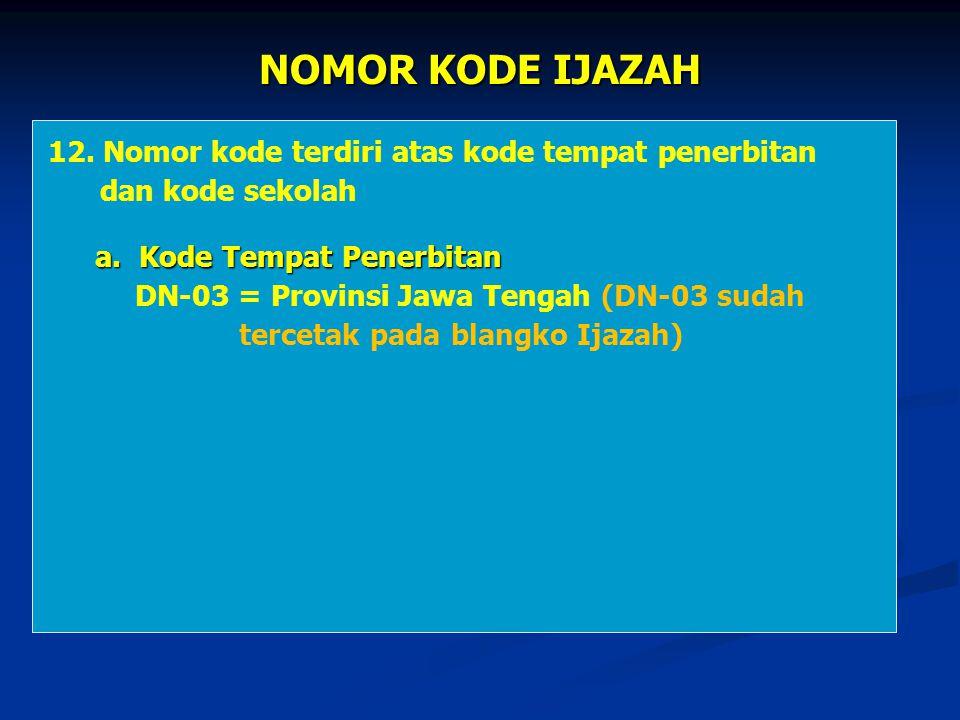 NOMOR KODE IJAZAH a. Kode Tempat Penerbitan
