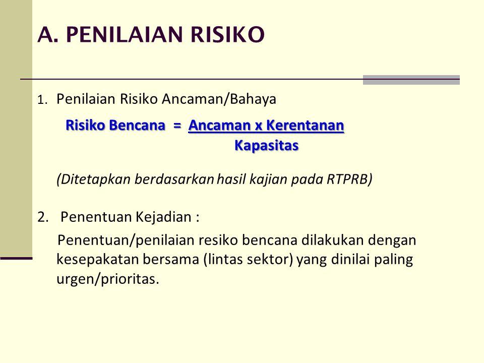 A. PENILAIAN RISIKO Penilaian Risiko Ancaman/Bahaya