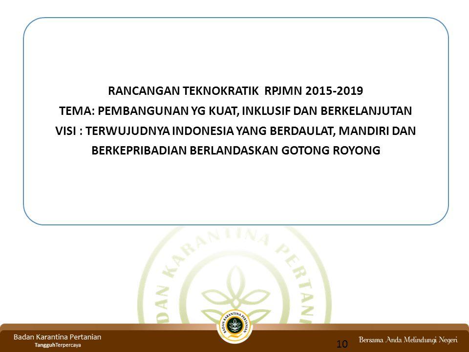 RANCANGAN TEKNOKRATIK RPJMN 2015-2019