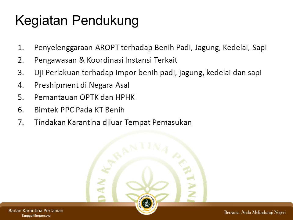 Kegiatan Pendukung Penyelenggaraan AROPT terhadap Benih Padi, Jagung, Kedelai, Sapi. Pengawasan & Koordinasi Instansi Terkait.