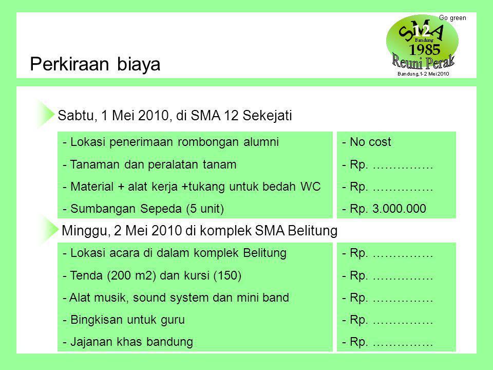 Perkiraan biaya Sabtu, 1 Mei 2010, di SMA 12 Sekejati