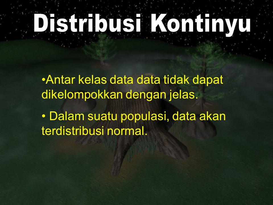 Distribusi Kontinyu Antar kelas data data tidak dapat dikelompokkan dengan jelas.