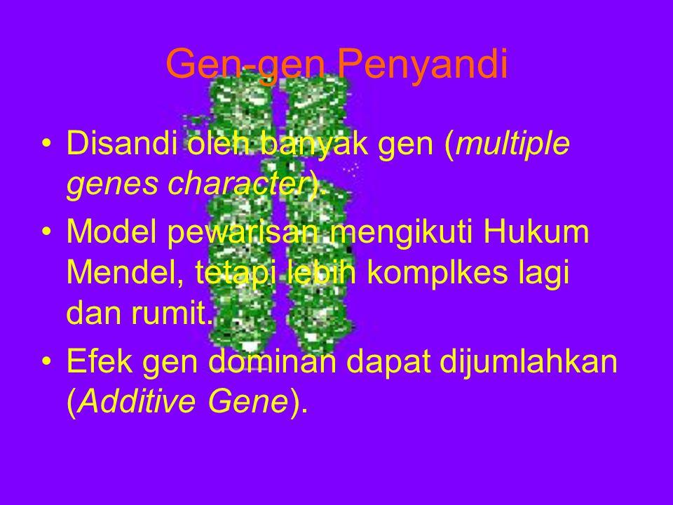Gen-gen Penyandi Disandi oleh banyak gen (multiple genes character).