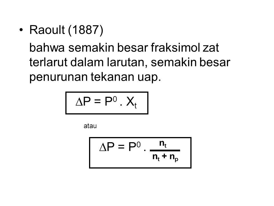 Raoult (1887) bahwa semakin besar fraksimol zat terlarut dalam larutan, semakin besar penurunan tekanan uap.