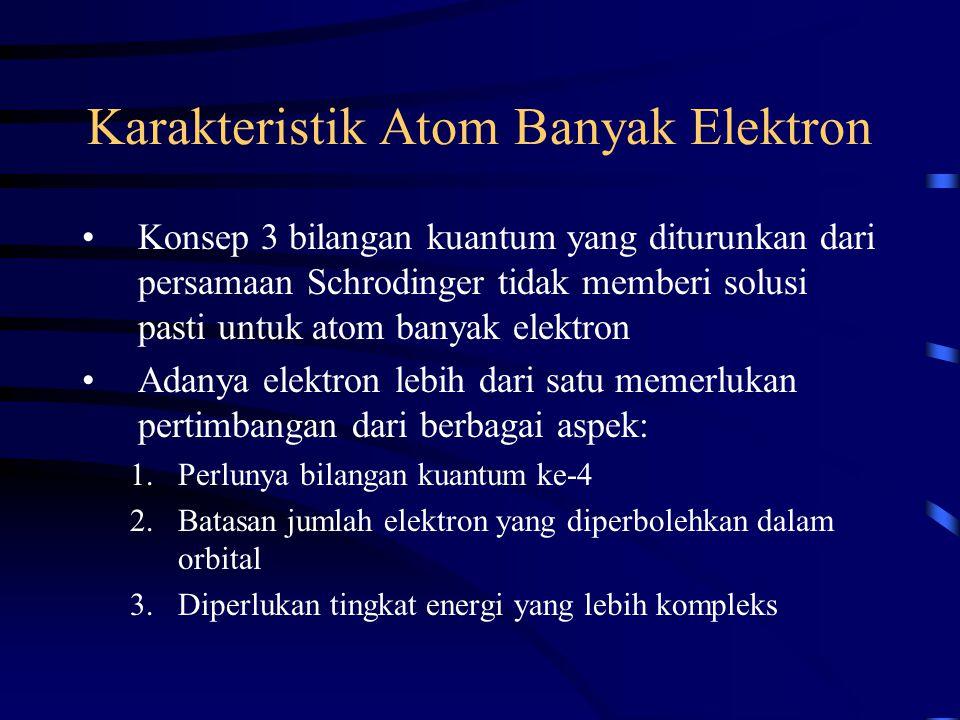 Karakteristik Atom Banyak Elektron