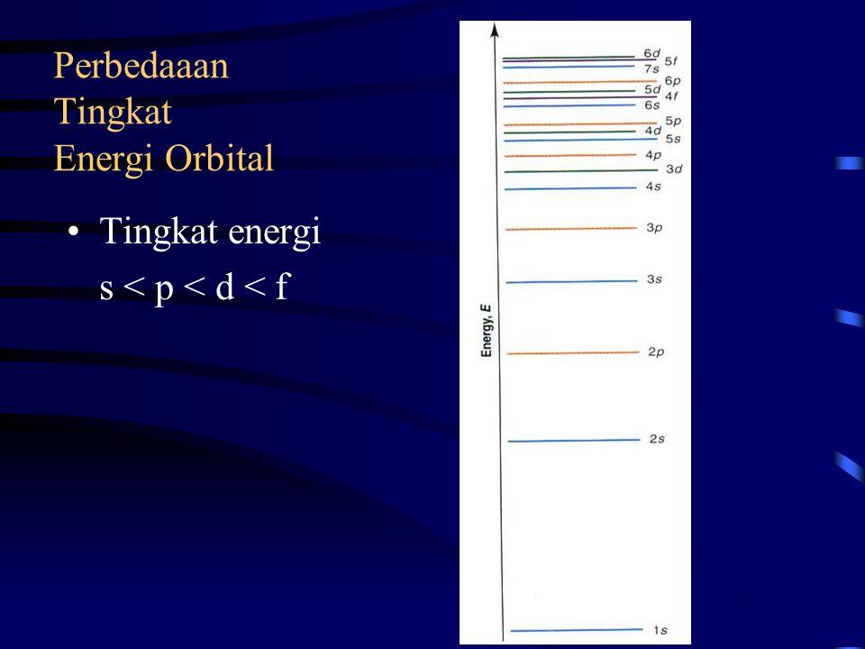 Perbedaaan Tingkat Energi Orbital