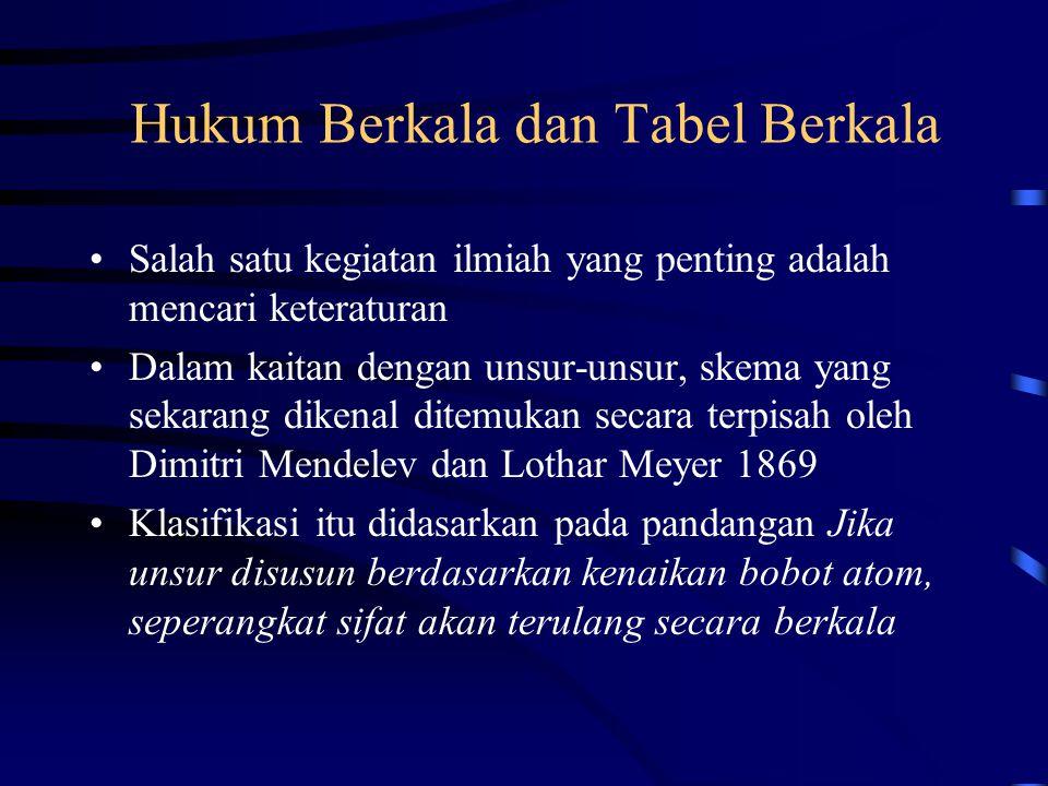 Hukum Berkala dan Tabel Berkala
