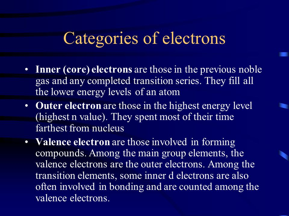 Categories of electrons