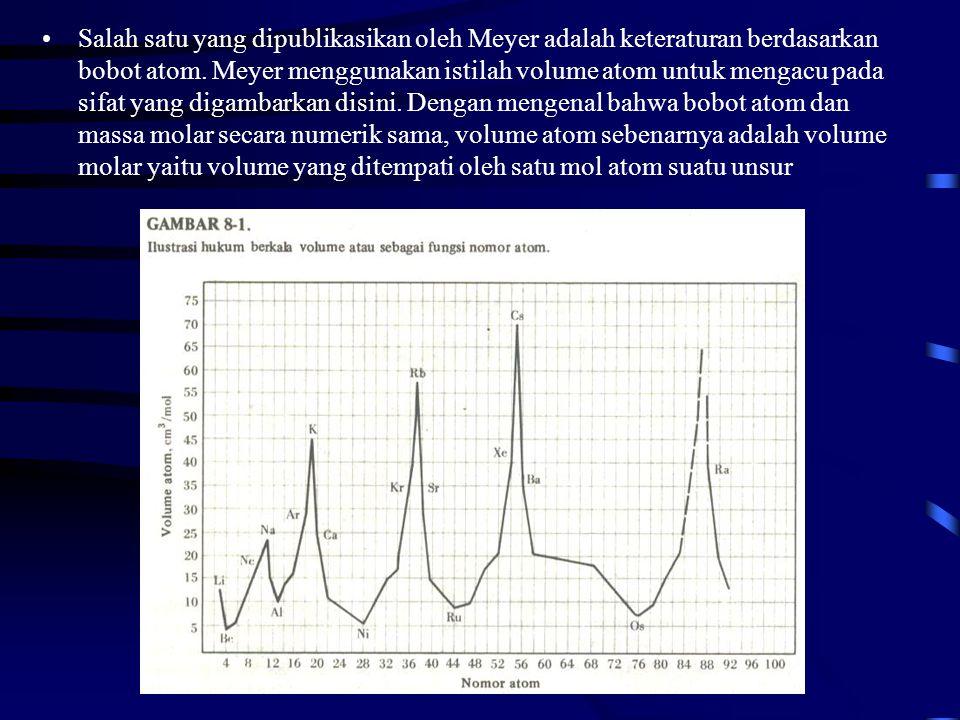 Salah satu yang dipublikasikan oleh Meyer adalah keteraturan berdasarkan bobot atom.