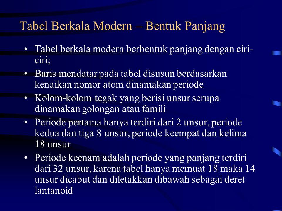 Tabel Berkala Modern – Bentuk Panjang