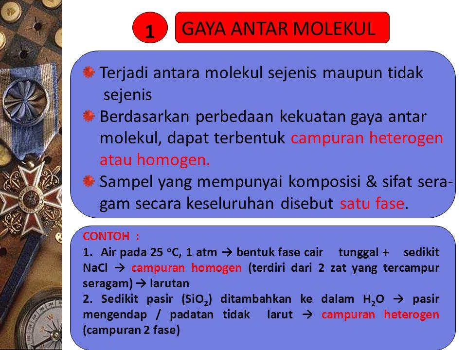 GAYA ANTAR MOLEKUL 1 Terjadi antara molekul sejenis maupun tidak