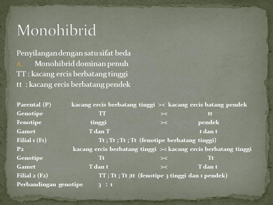 Monohibrid Penyilangan dengan satu sifat beda Monohibrid dominan penuh