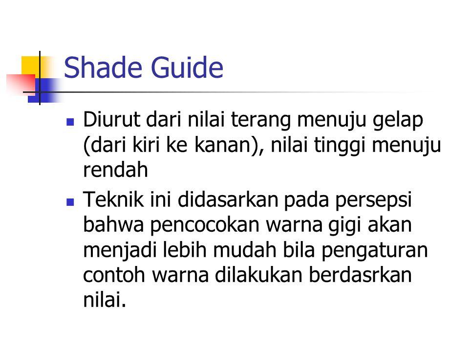 Shade Guide Diurut dari nilai terang menuju gelap (dari kiri ke kanan), nilai tinggi menuju rendah.