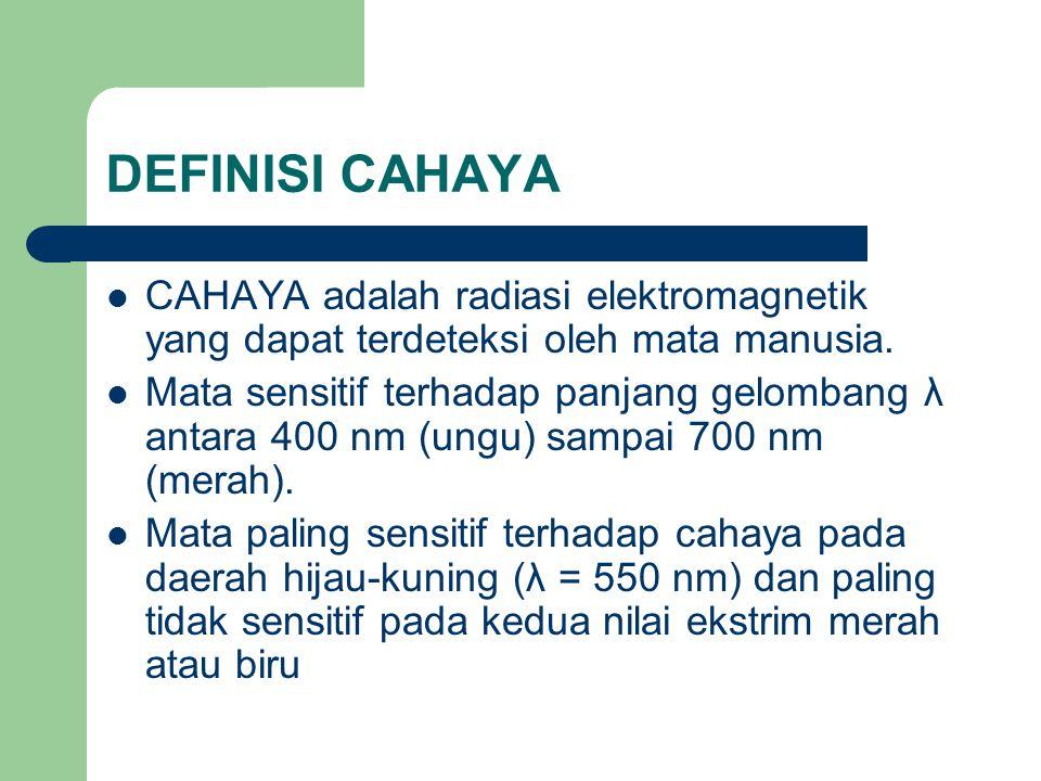 DEFINISI CAHAYA CAHAYA adalah radiasi elektromagnetik yang dapat terdeteksi oleh mata manusia.