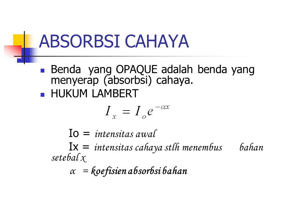 ABSORBSI CAHAYA Benda yang OPAQUE adalah benda yang menyerap (absorbsi) cahaya. HUKUM LAMBERT. Io = intensitas awal.