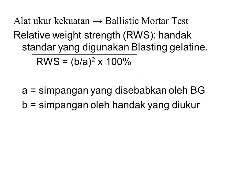 Alat ukur kekuatan → Ballistic Mortar Test