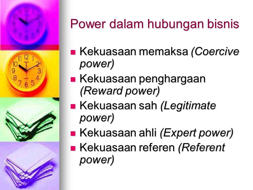 Power dalam hubungan bisnis