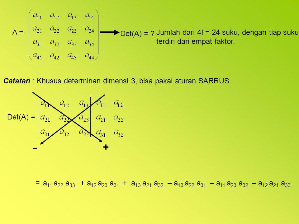 + A = Det(A) = Jumlah dari 4! = 24 suku, dengan tiap suku