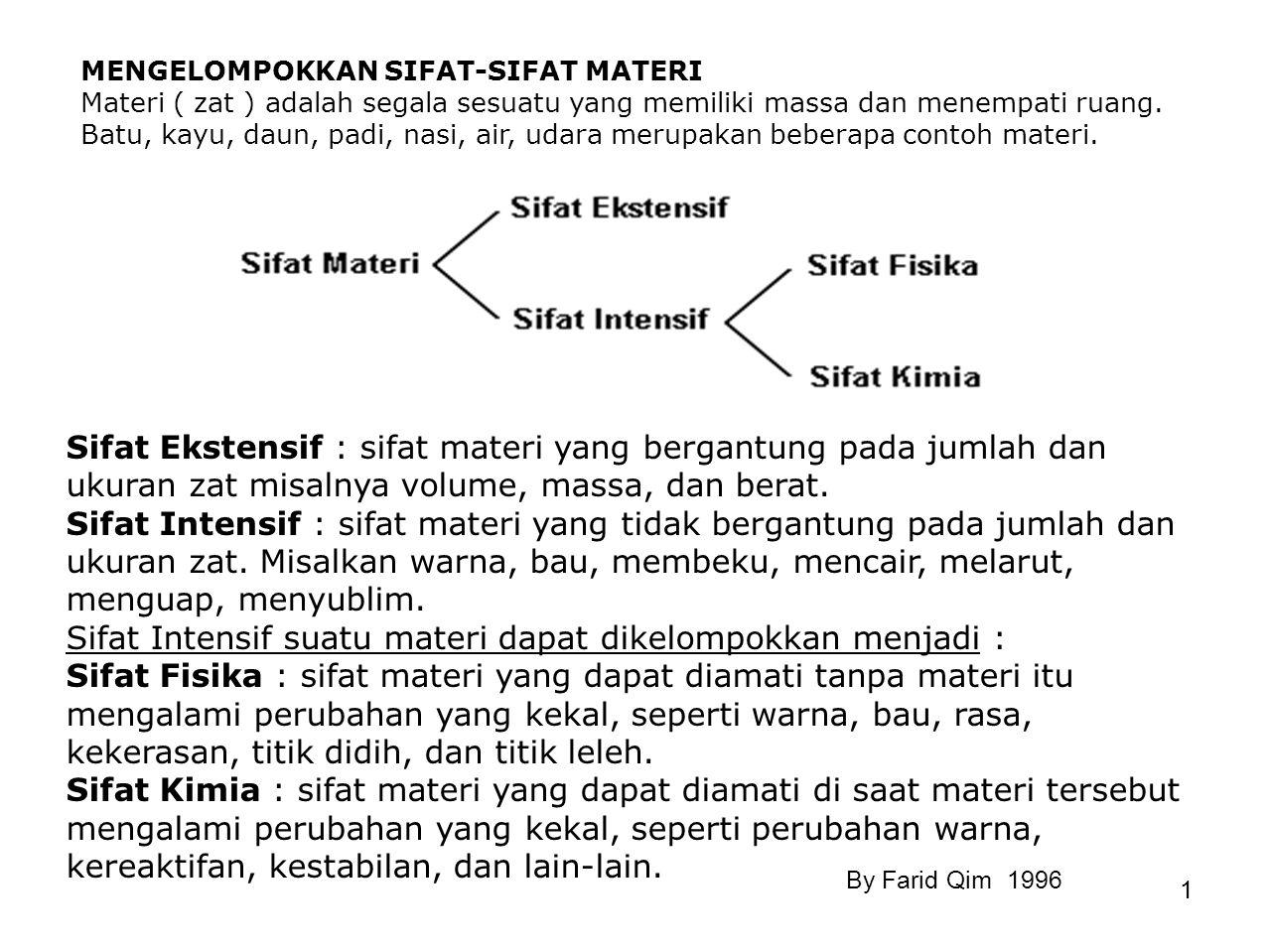 Sifat Intensif suatu materi dapat dikelompokkan menjadi :