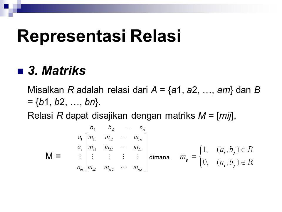 Representasi Relasi 3. Matriks