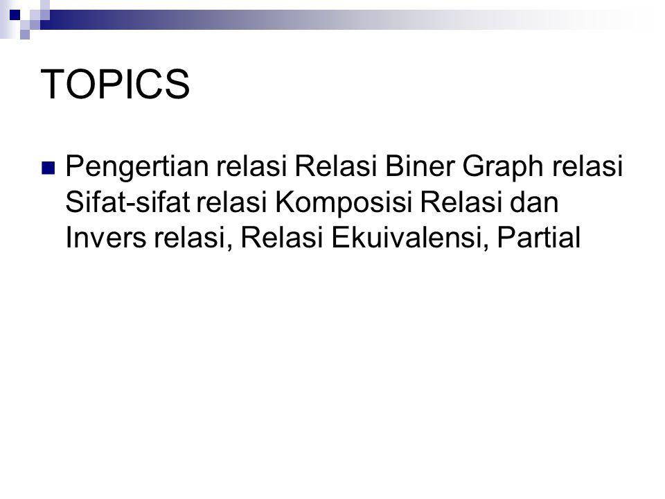 TOPICS Pengertian relasi Relasi Biner Graph relasi Sifat-sifat relasi Komposisi Relasi dan Invers relasi, Relasi Ekuivalensi, Partial.