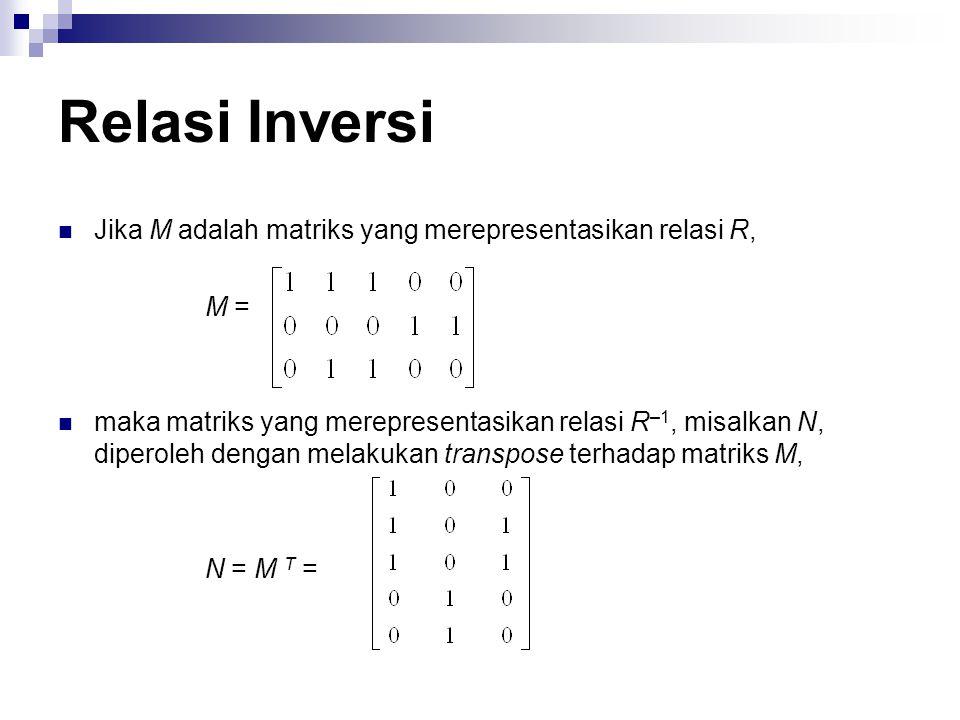 Relasi Inversi Jika M adalah matriks yang merepresentasikan relasi R,