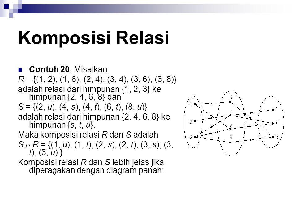 Komposisi Relasi Contoh 20. Misalkan