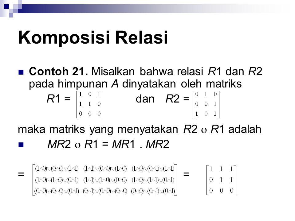 Komposisi Relasi Contoh 21. Misalkan bahwa relasi R1 dan R2 pada himpunan A dinyatakan oleh matriks.