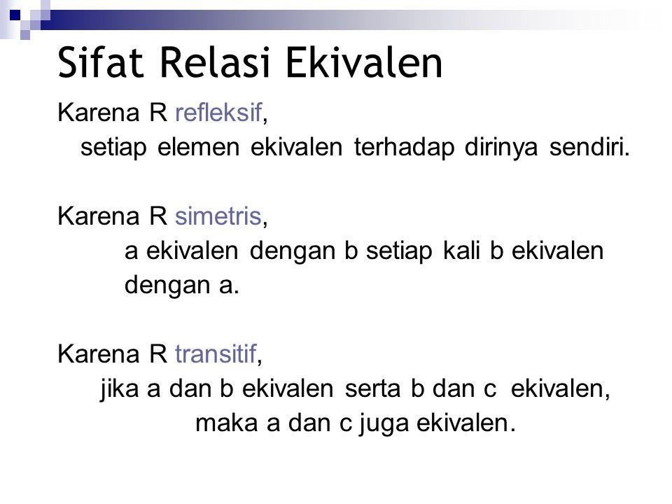 Sifat Relasi Ekivalen Karena R refleksif,