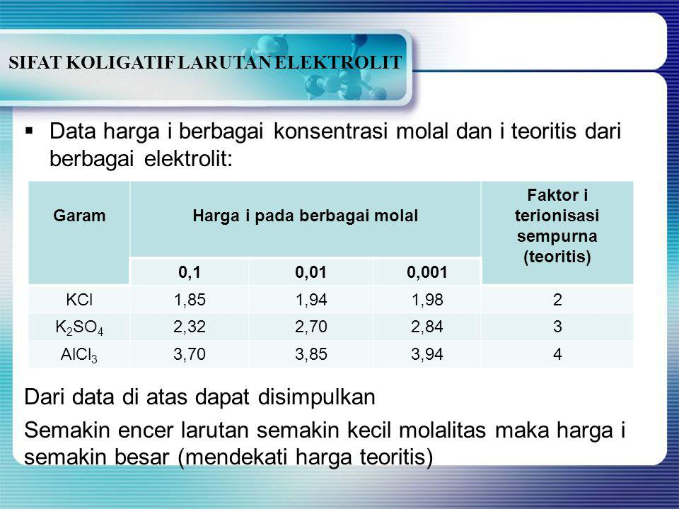 Dari data di atas dapat disimpulkan