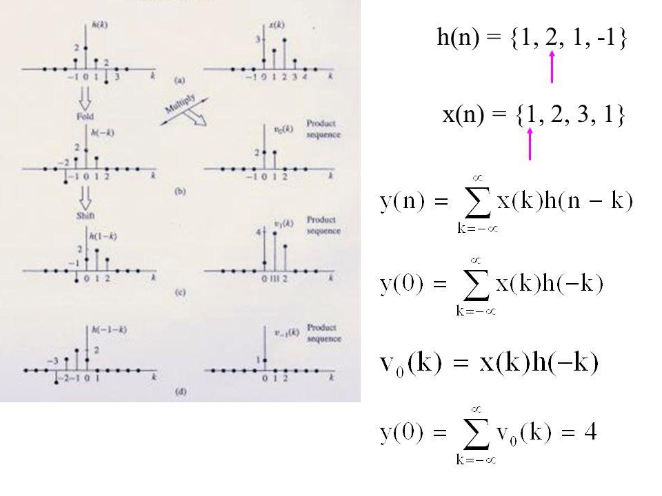 h(n) = {1, 2, 1, -1} x(n) = {1, 2, 3, 1}