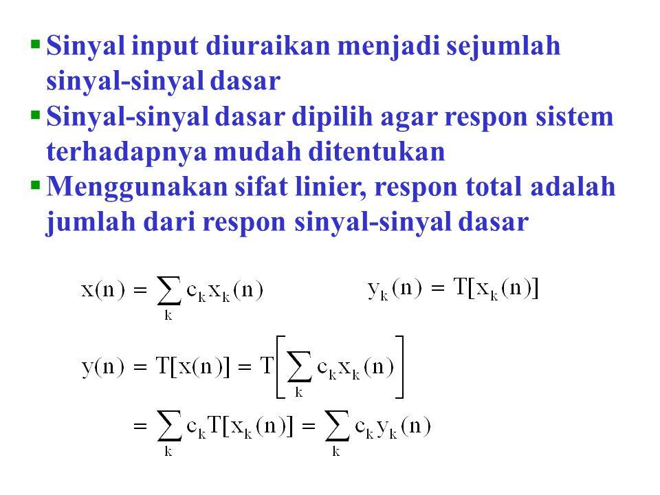 Sinyal input diuraikan menjadi sejumlah sinyal-sinyal dasar