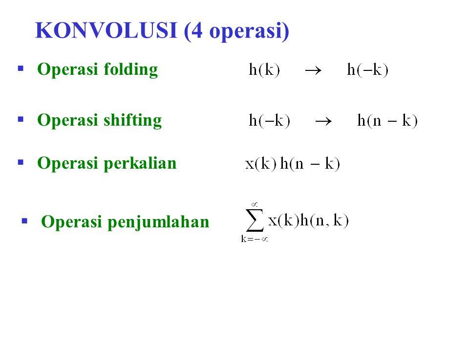 KONVOLUSI (4 operasi) Operasi folding Operasi shifting