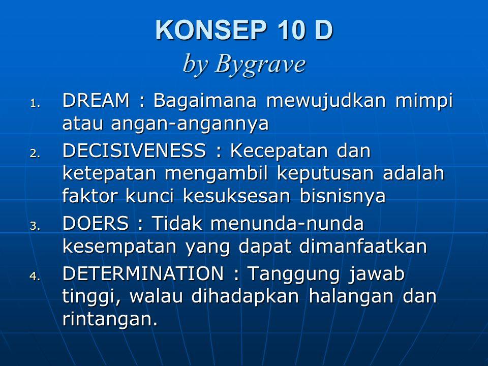 KONSEP 10 D by Bygrave DREAM : Bagaimana mewujudkan mimpi atau angan-angannya.