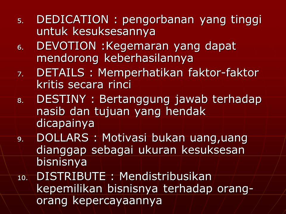DEDICATION : pengorbanan yang tinggi untuk kesuksesannya