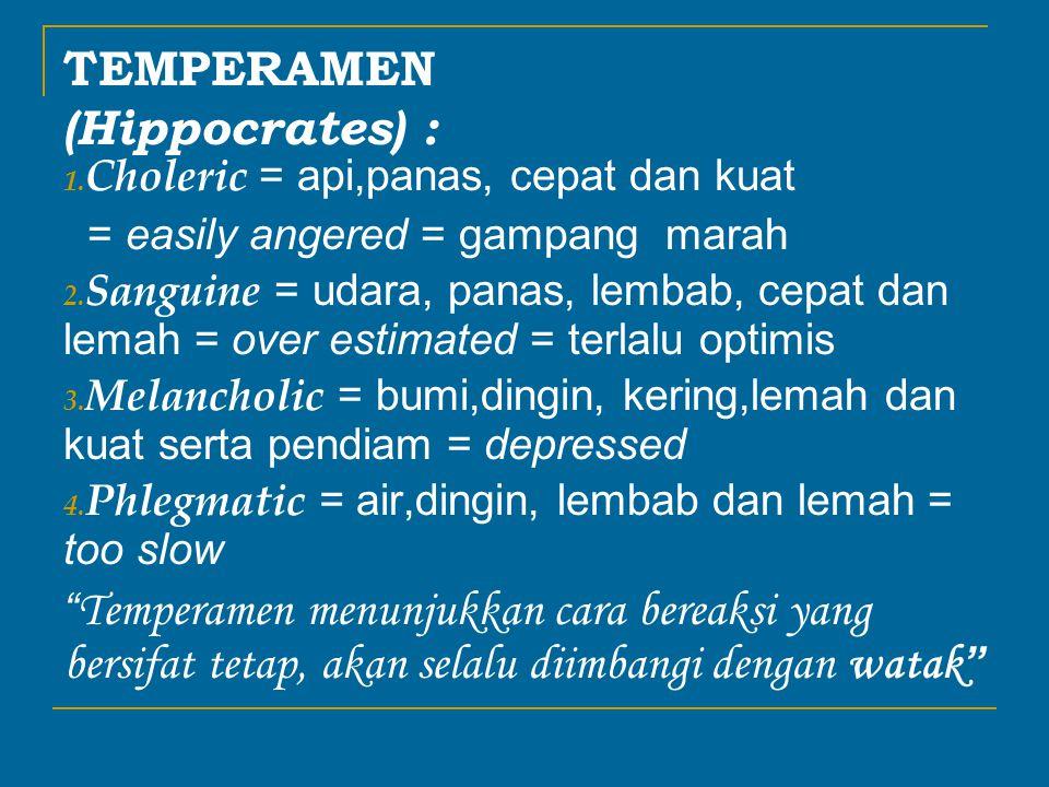 TEMPERAMEN (Hippocrates) :